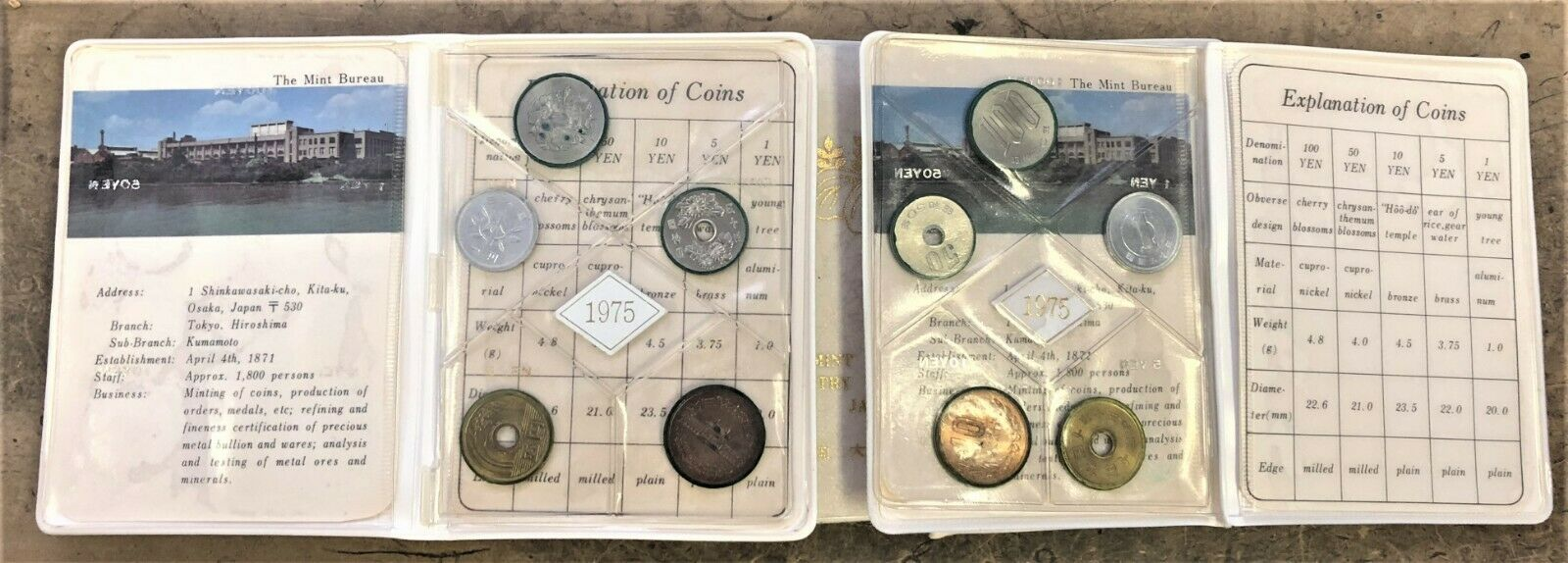 WHOLESALE - 20 JAPAN FOLIOS PICTURE & INFO with 5 DIFFERENT YEN COINS DATED 1975